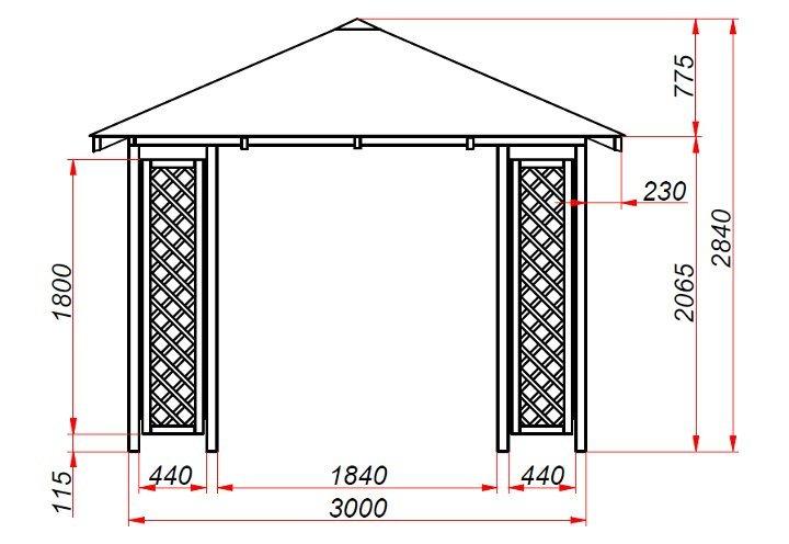 Altana Ogrodowa Projekt Wymiary Q Housepl